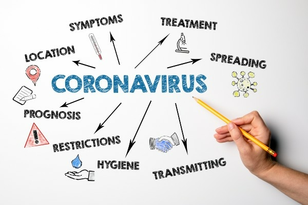 Supporting people with symptoms of Long COVID